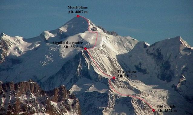 Gouter route Mt Blanc